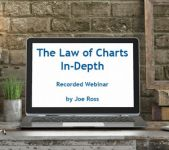 The Law of ChartsIn-Depth